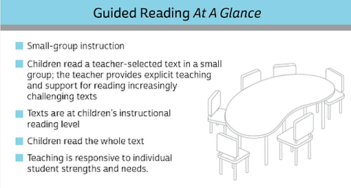 guided reading.png