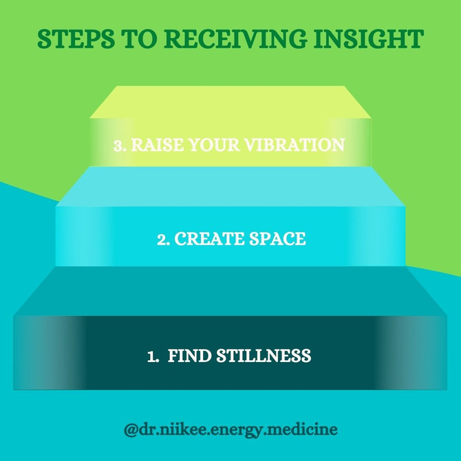 Steps to Receiving Insight