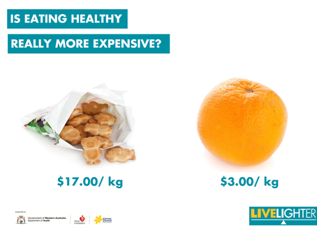 Is health food really more expensive?
