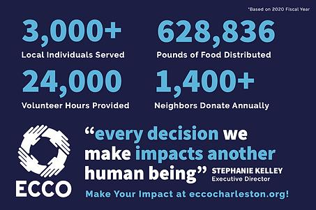 ECCO Non-Profit Organization