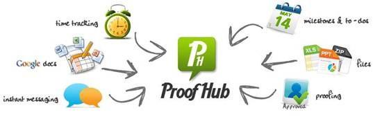 ProofHub.jpg
