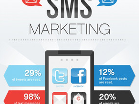 The Power of SMS Marketing!!