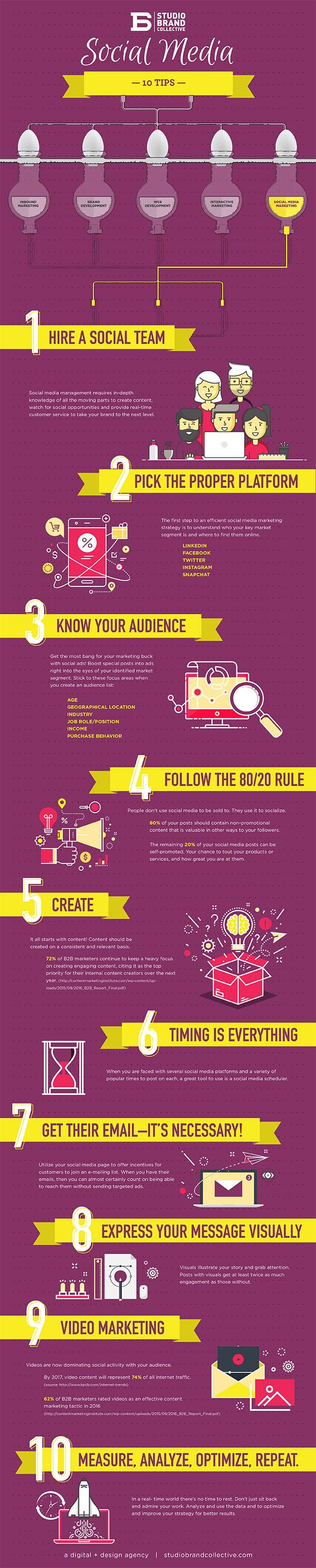 social media tips for B2B infographic