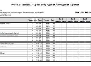 Essential strength exercises for an archery strength program (Example program)