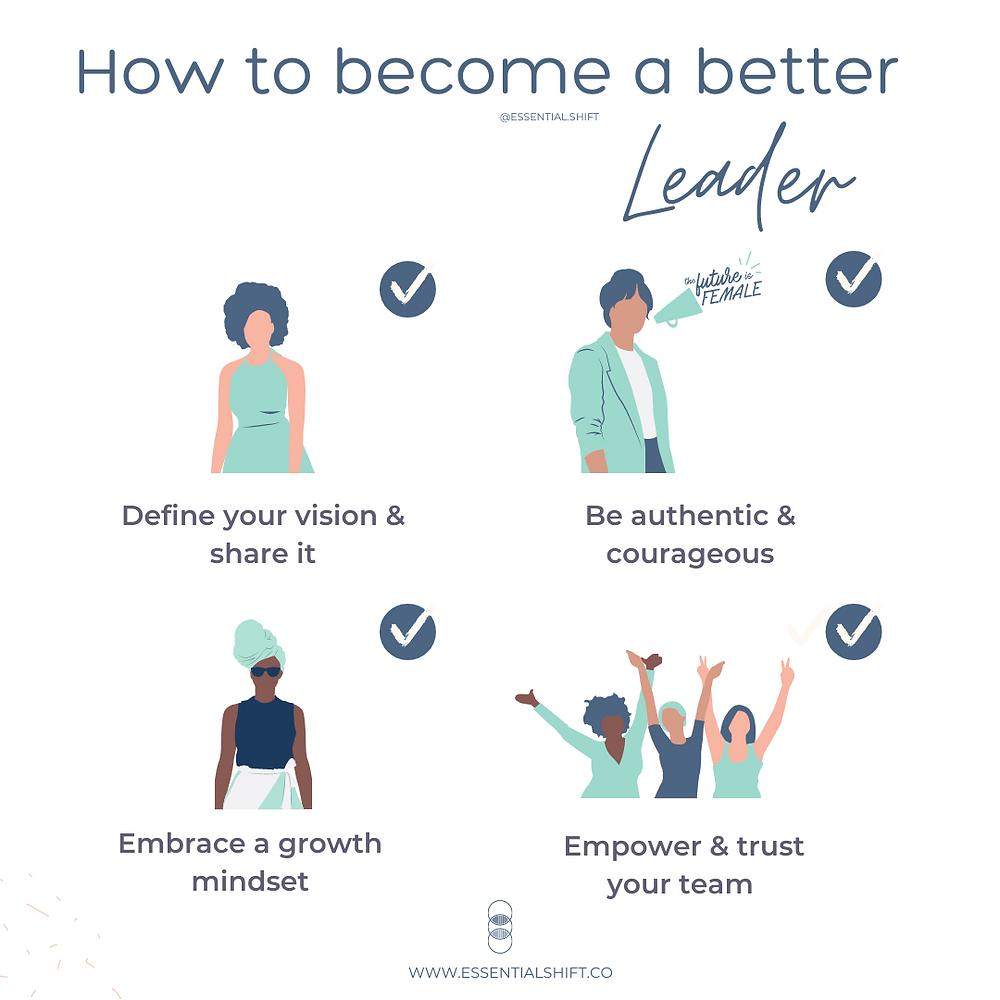 What does entrepreneurial leadership mean?