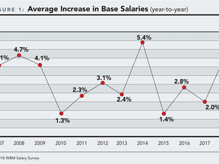 Are We Hiring into a Industry-Wide Downturn?