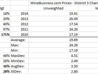 Bulk Wine Price Volatility vs. Grape Price Volatility