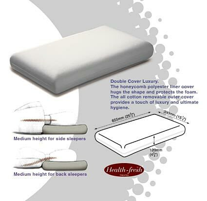 Dentons Traditional Pillow, Classic Comfort