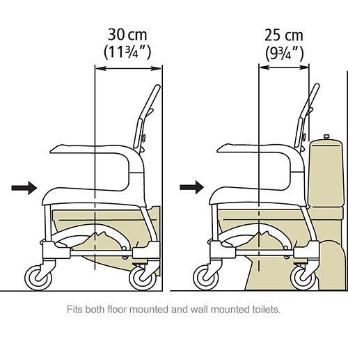 etac clean mobile shower commode chair dva