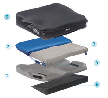 ProForm NX Cushion