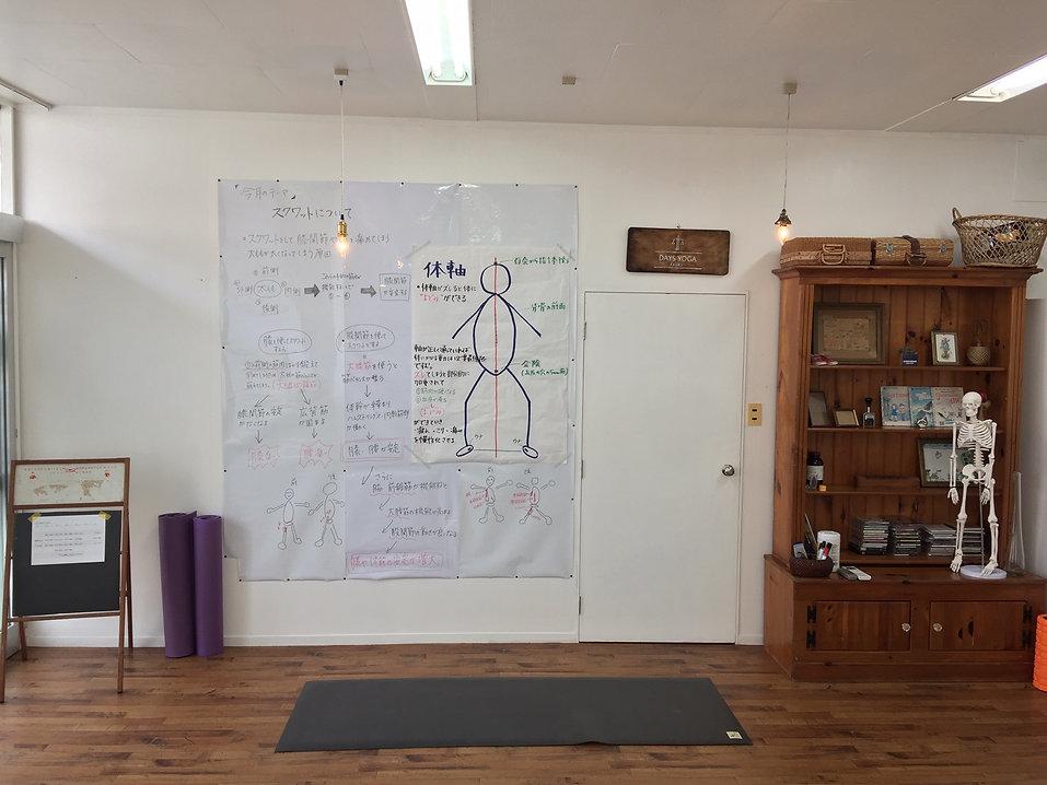体軸トレーニング前の座学