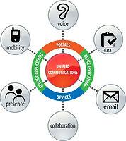 unified-com-diagram.jpg