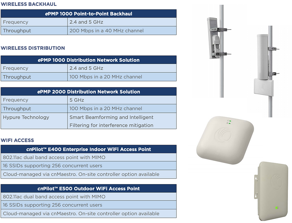 solutions from cambium networks