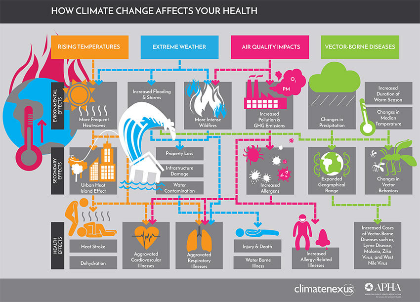 Climate_Change_Overview.jpg