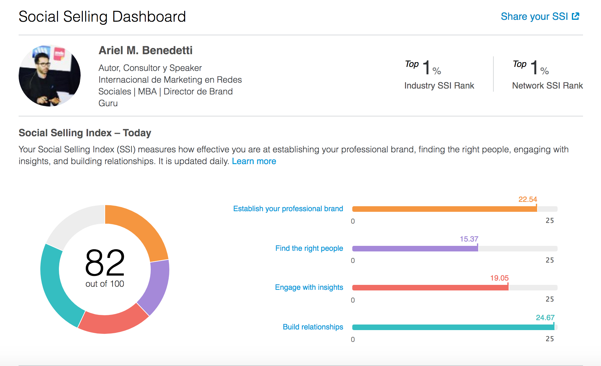 Cómo crear un perfil Pro en LinkedIn. | Ariel M. Benedetti | Autor ...