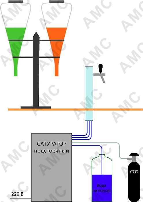 Схема подключения сатуратора с водзнаками