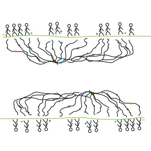 CONNECTED CARE BACTERIA – COMMUNITY COMPASSION PROBIOTICS