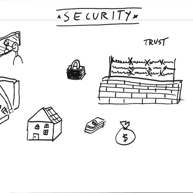 colelctive brainstorming: security