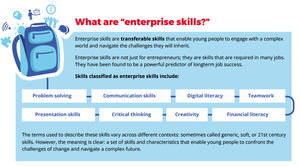 Description and list of Enterprise Skills