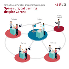 Spine surgical training despite Corona
