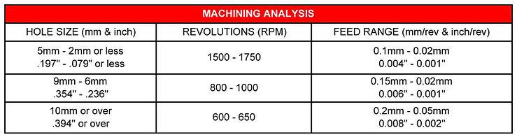 Machining Analysis copy.jpg