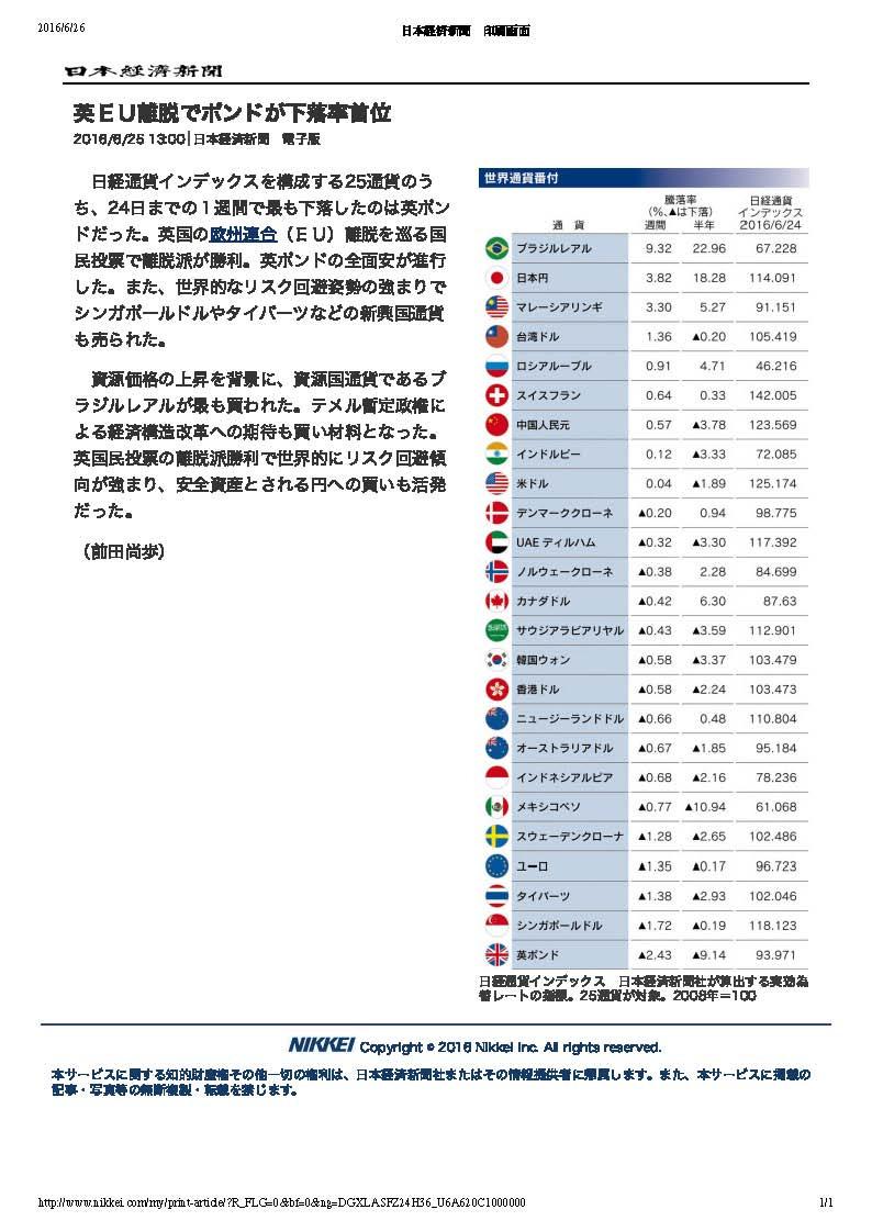 20160625 日本経済新聞 電子版より