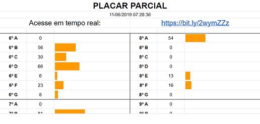 plcar.png