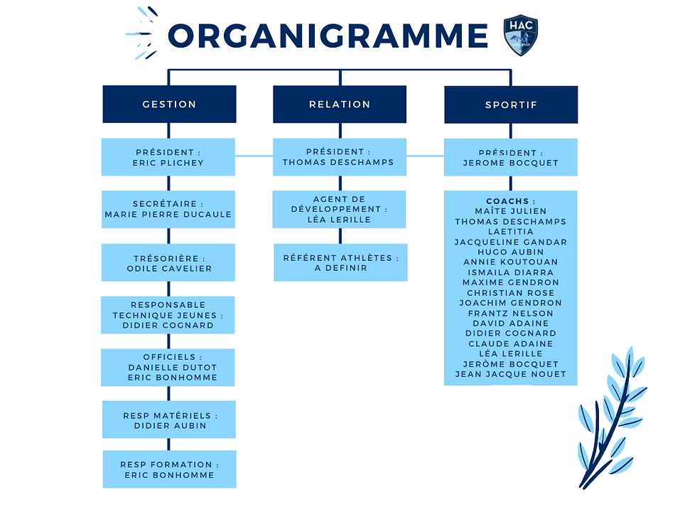 Beige_Café_Site_Carte_Diagramme_(1).png