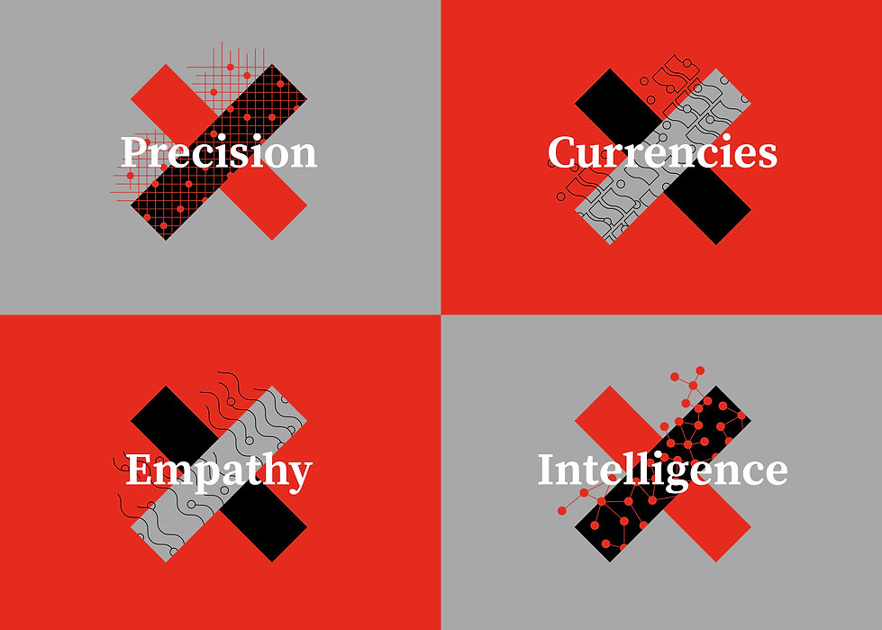 Graphics of 4 themes: Precision, Currencies, Empathy, Intelligence