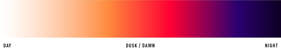 Gradient bar going from day, dusk/dawn, to night