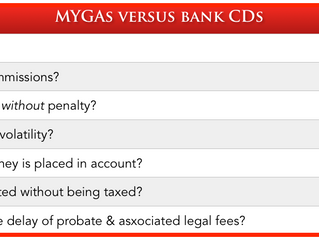 Bank CDs versus MYGAs.  If you're not sure what an MYGA is, dive right in!