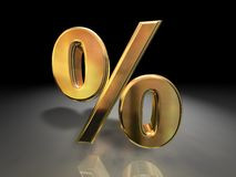 "EXPOSED: Generic Percentage ""Rules"""