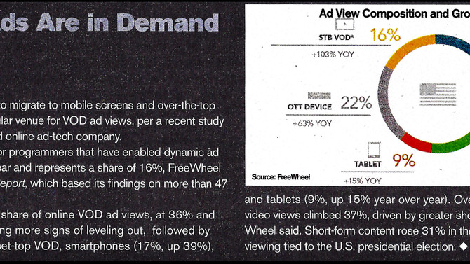 VOD Advertising Is Now Mainstream