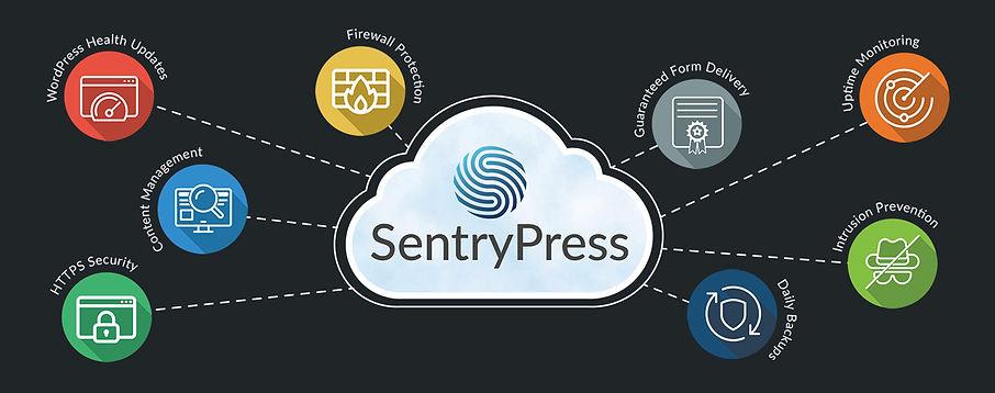 SentryPress.InfoGraphic.Big_.jpg
