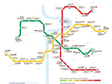 Přehled tržních cen bytů v Praze podle stanic metra