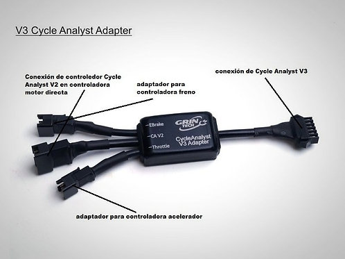 V3 Cycle Analyst adapter