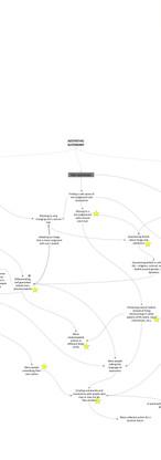 Aesth Aut MAP V1 IE.pptx.jpg
