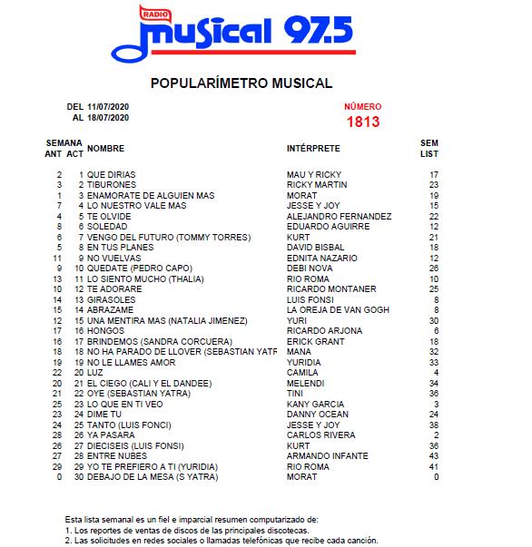 Popularímetro_Musical_1813_web