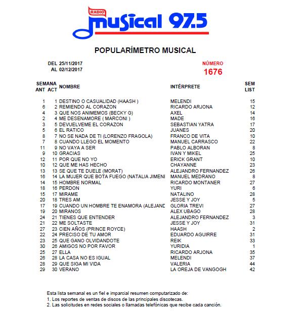 Popularímetro_Musical_1676_web