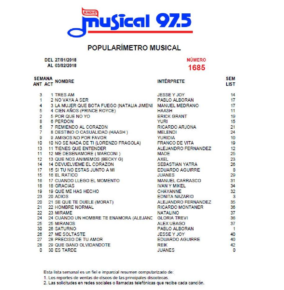 Popularímetro_Musical_1685_web-001