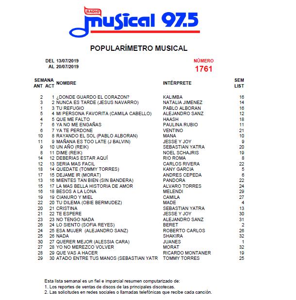 Popularímetro_Musical_1761_web