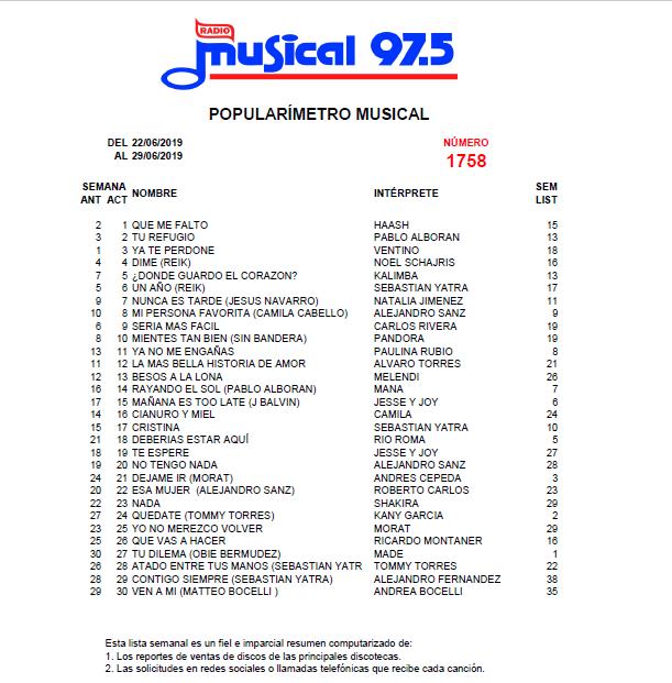 Popularímetro_Musical_1758_web