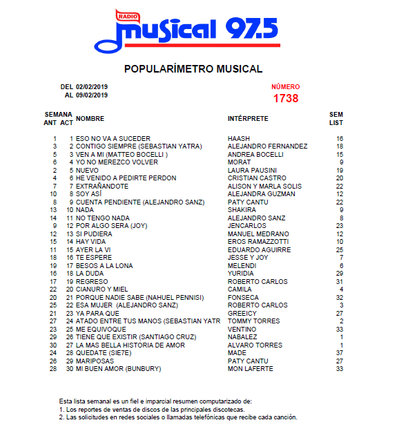 Popularímetro_Musical_1738_web