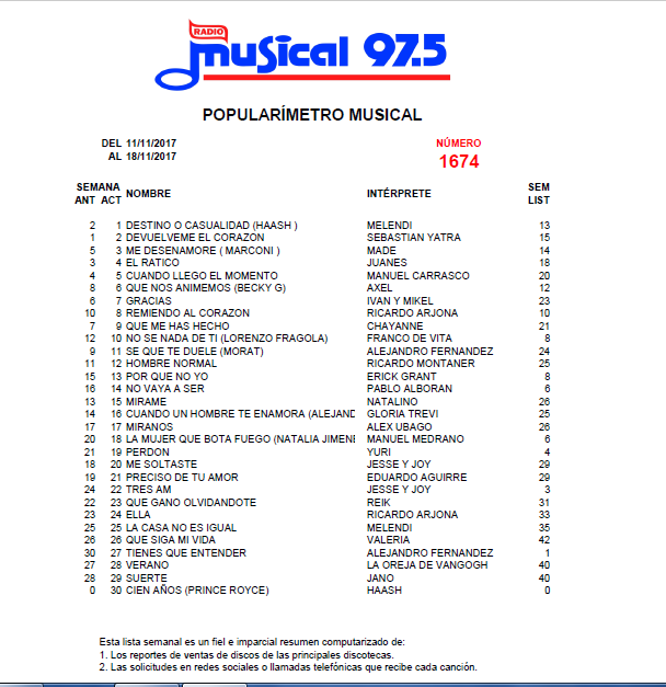 Popularímetro_Musical_1674_web
