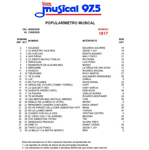 Popularímetro_Musical_1817_web
