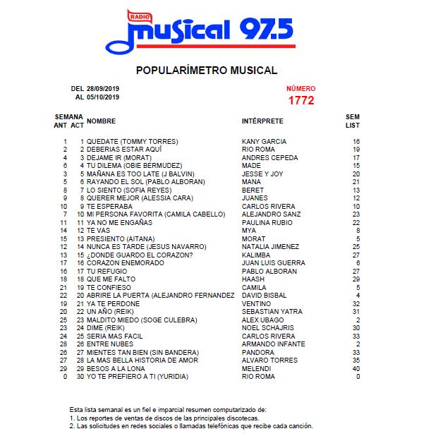 Popularímetro_Musical_1772_web