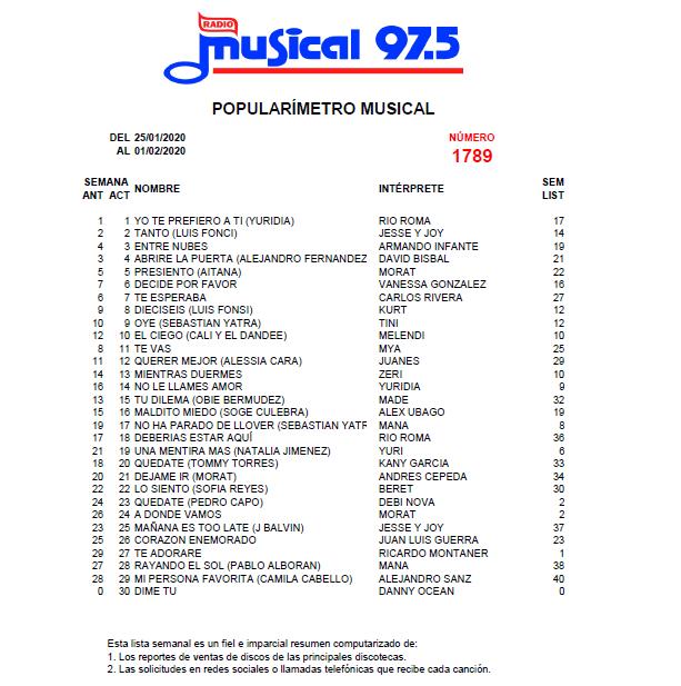 Popularímetro_Musical_1789_web