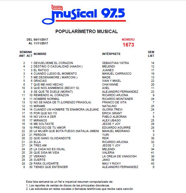Popularímetro_Musical_1673_web