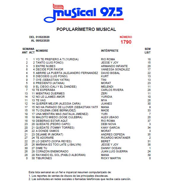 Popularímetro_Musical_1790_web