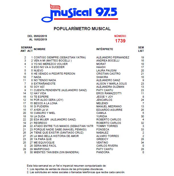 Popularímetro_Musical_1739_web